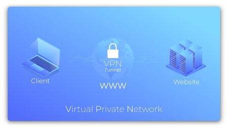 double vpn  What is Double V