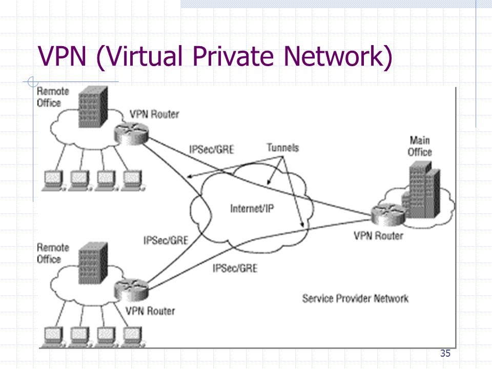 nyu vpn  Steps to connect to